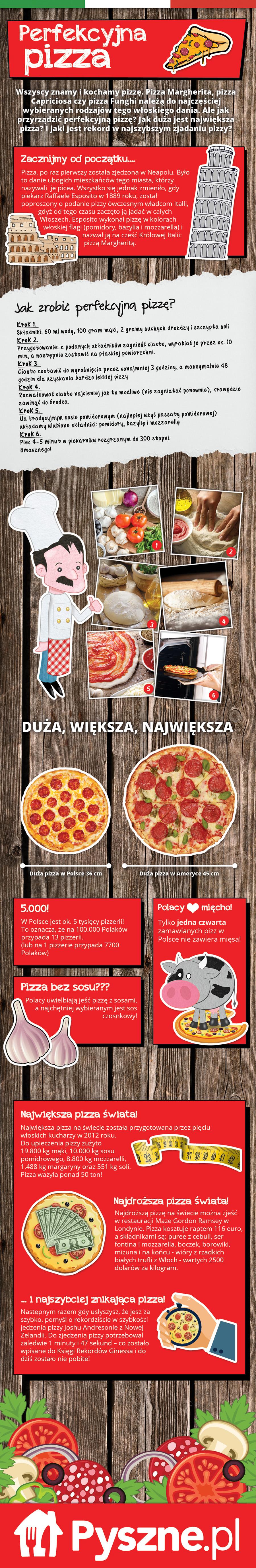 perfekcyjna pizza